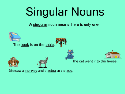 There is đi cùng Singular noun (Danh từ số ít)
