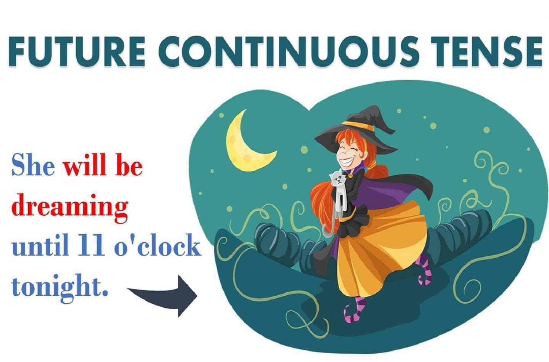 Những điều cần biết về Thì tương lai tiếp diễn (Future Continuous)