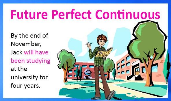 Những điều nên biết về Thì Tương lai Hoàn thành Tiếp diễn (Future Perfect Continuous)