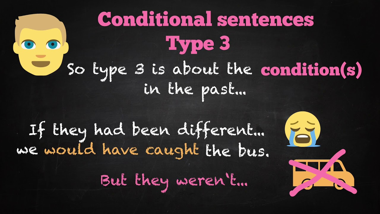 Câu điều kiện loại 3