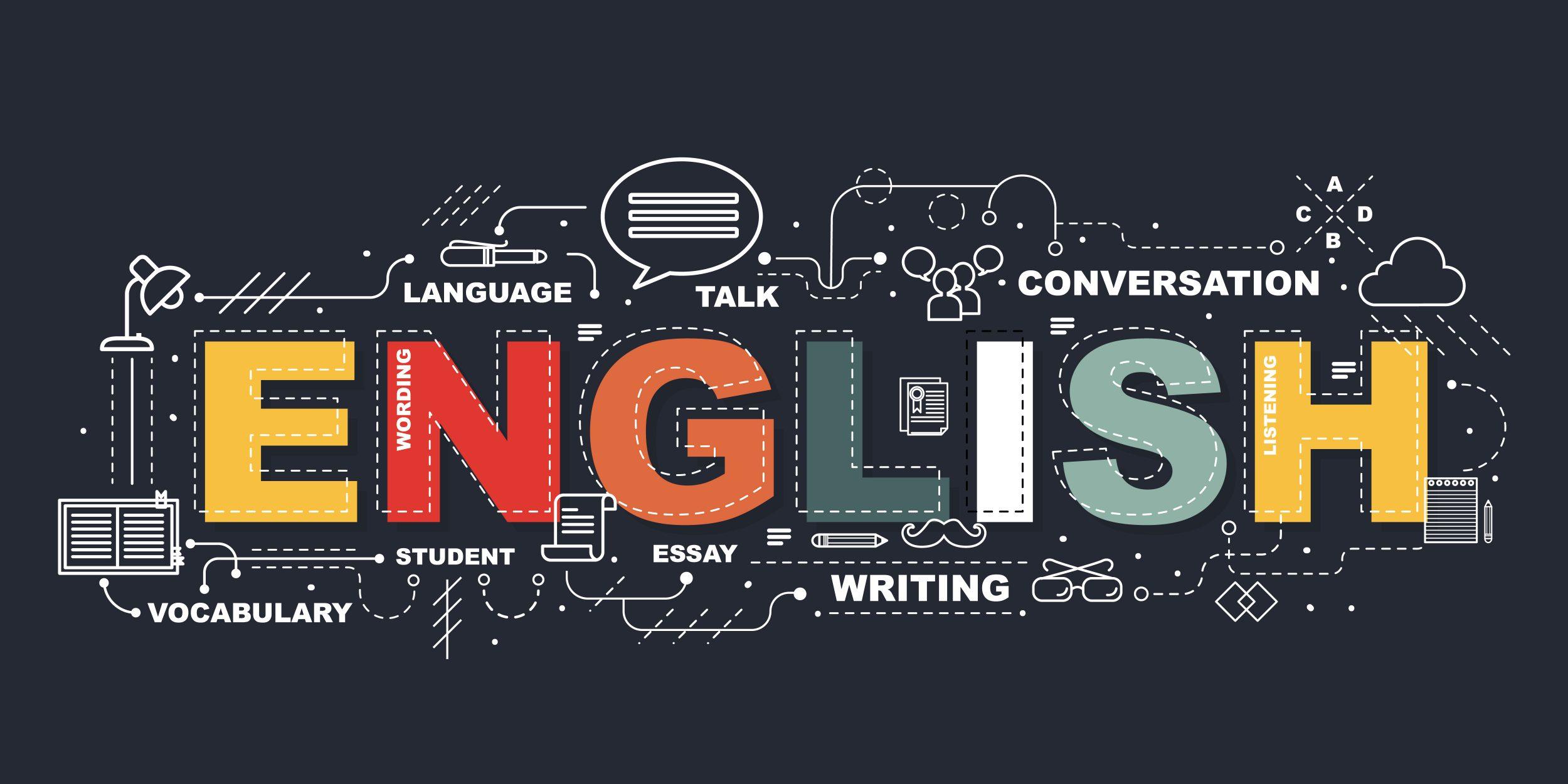 hình minh họa tiếng Anh và các kĩ năng trong tiếng Anh