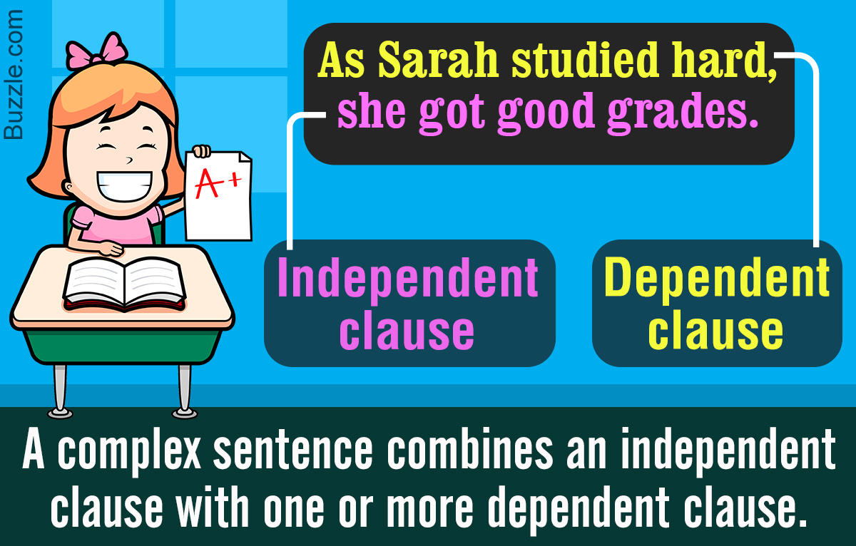 Mệnh đề phụ thuộc trong câu tiếng Anh là một phần rất quan trọng