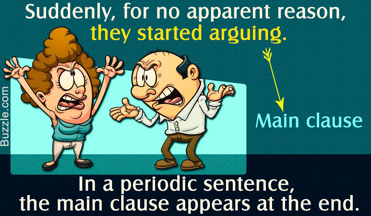 Mệnh đề trong tiếng Anh