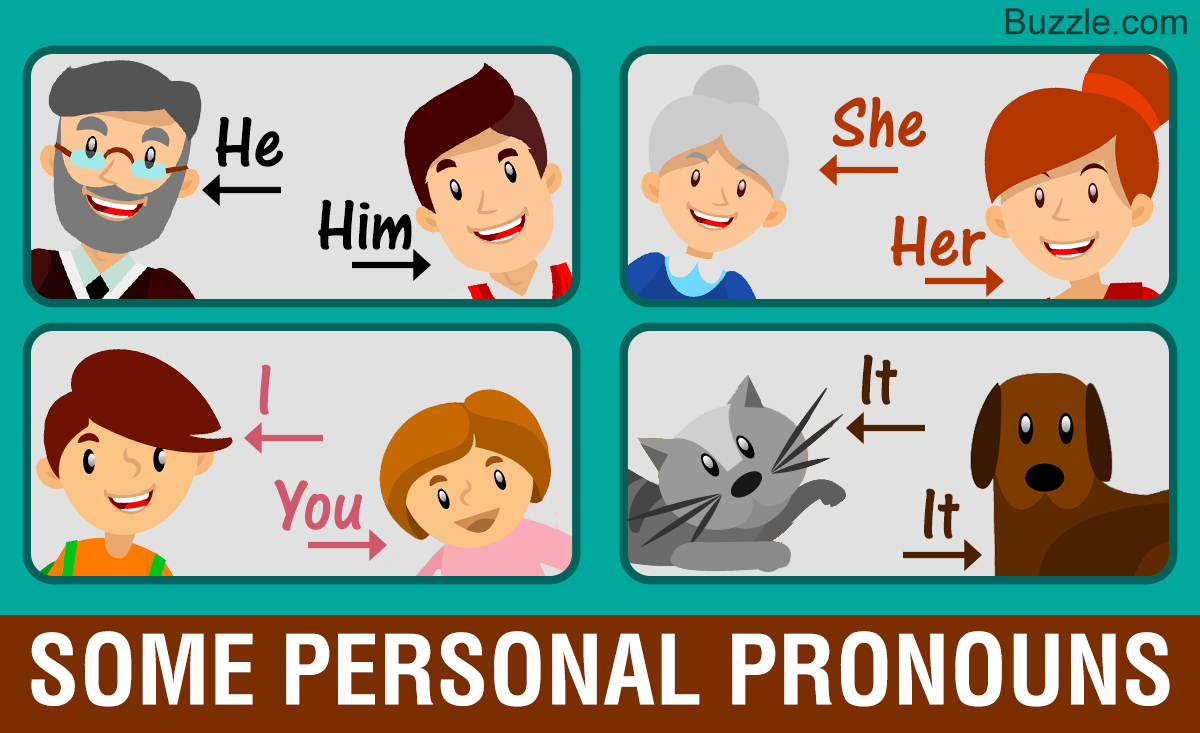 Đại từ nhân xưng trong ngữ pháp tiếng Anh 6