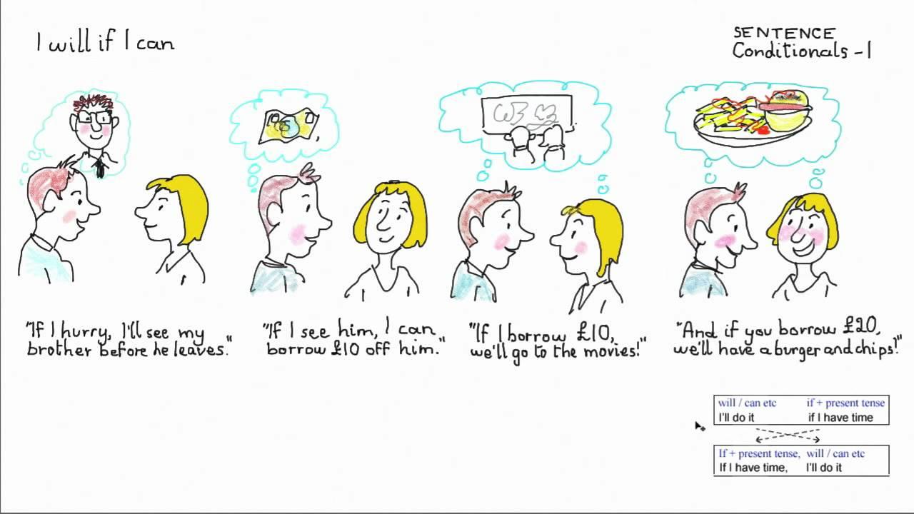 Câu điều kiện - Mảng kiến thức cực quan trọng trong ngữ pháp tiếng Anh TOEIC