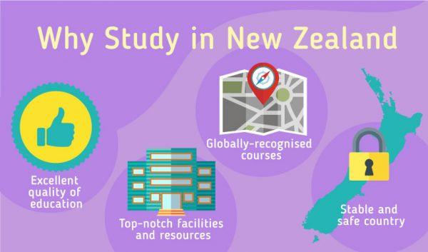Hiểu sao cho đúng và đủ về du học New Zealand1