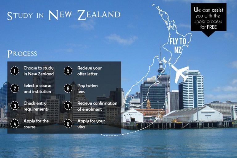 Hiểu sao cho đúng và đủ về du học New Zealand2