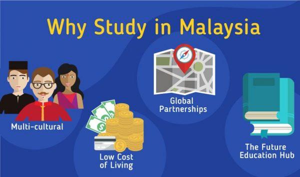 Du học Malaysia: Những bất ngờ chờ bạn khám phá2