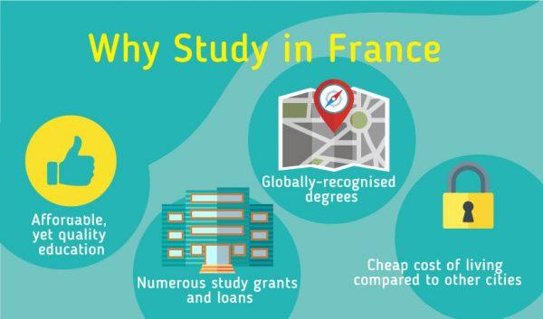Toàn tập về du học Pháp: Điểm đến đáng lựa chọn2