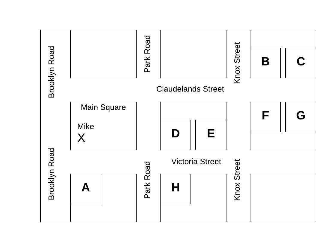 Mẫu dạng bài Labelling Maps