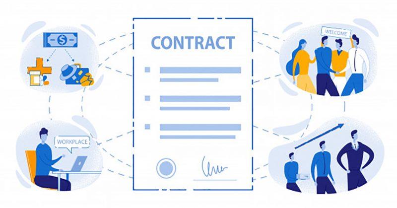 hợp đồng tiếng Anh thương mại