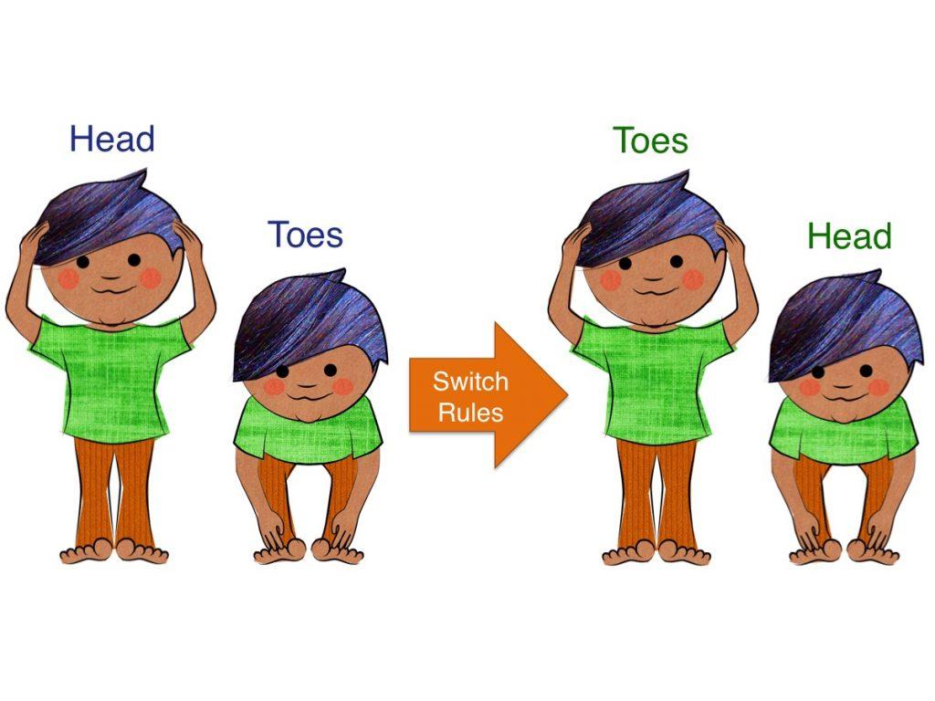 """""""Head, Shoulders, Knees and Toes"""" là một trong các bài hát được ứng dụng phổ biến tại các trung tâm Anh ngữ trẻ em"""